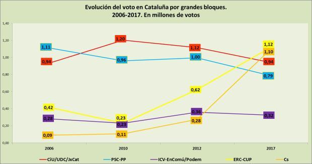 Gráfico13