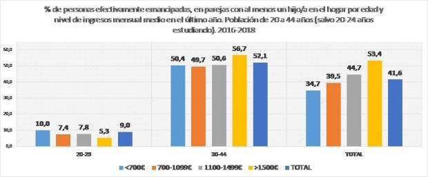 Gráfico 1b