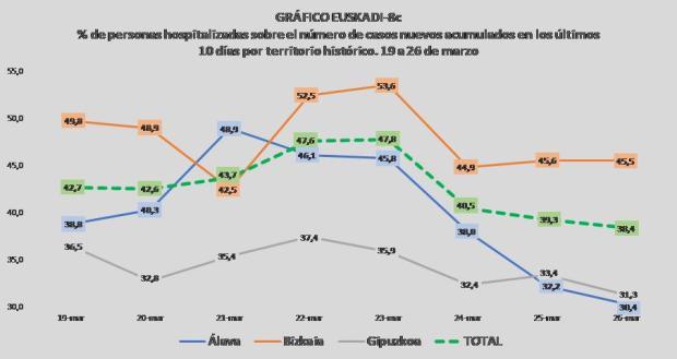 Hosp_Alava