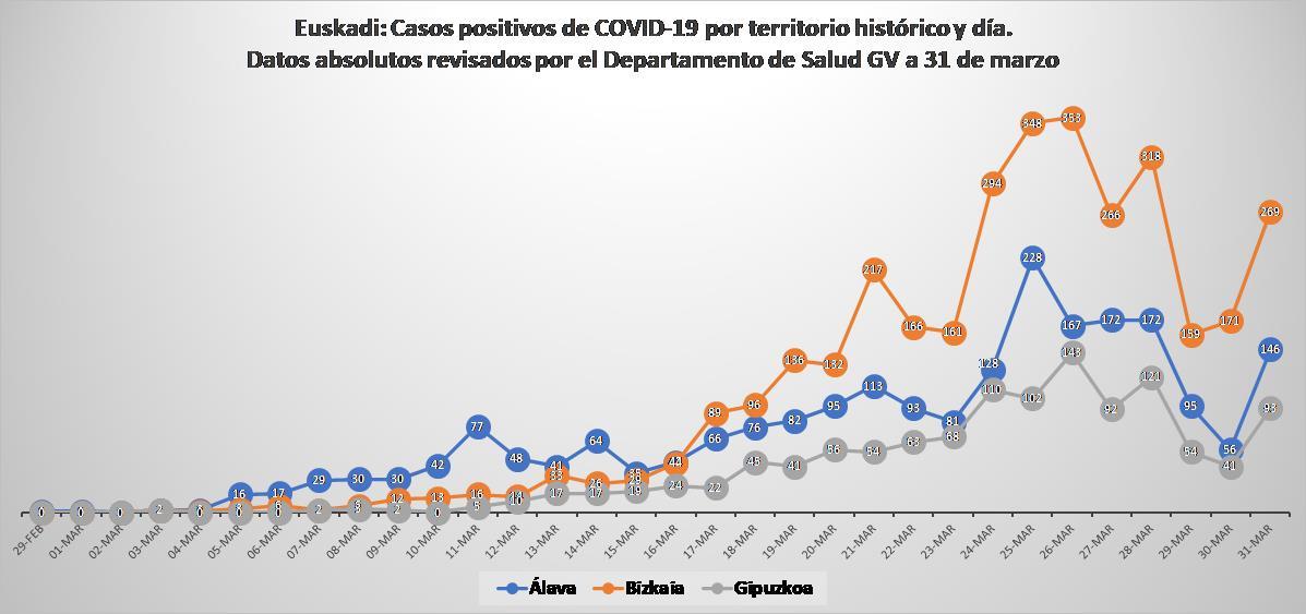 Gráfico 2 - copia