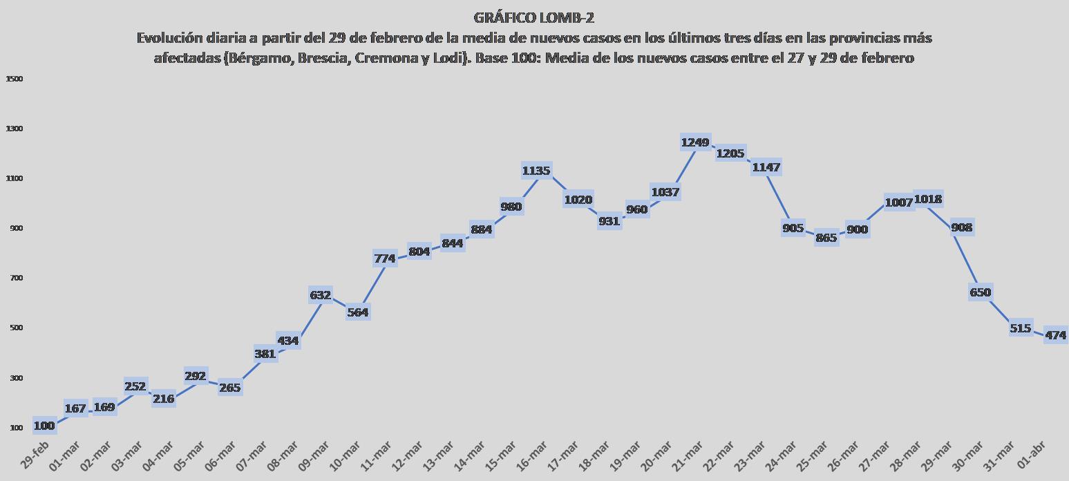 Gráfico 4 - copia